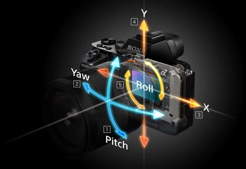 Sony stabilisation 5 axes